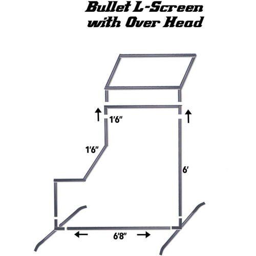 Bullet L-Screen with Overhead Protection
